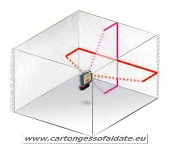 laser per edilizia