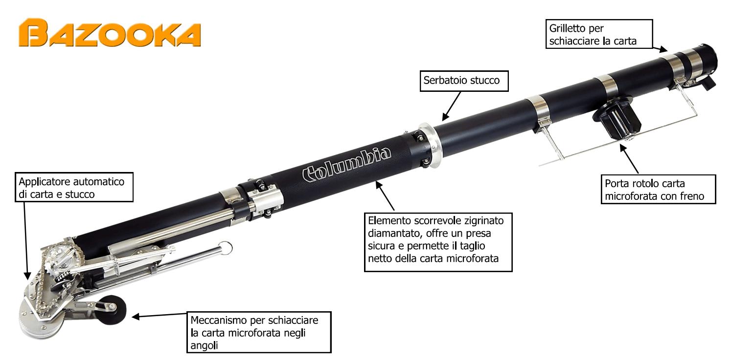 Spiegazione bazooka stucco cartongesso