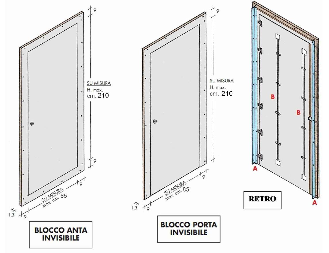Tipologia blocco porta e anta