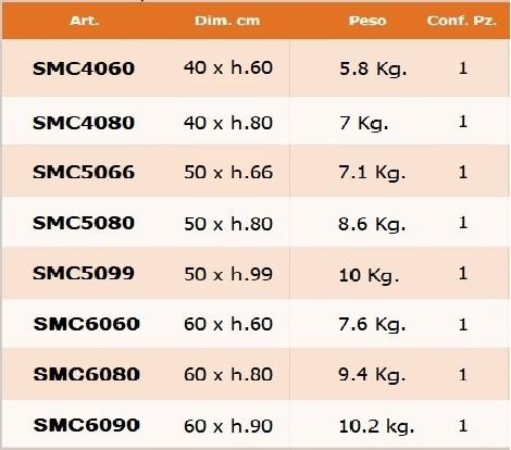 Scheda prezzi e misure botole per ceramica e muratura - aggiornato