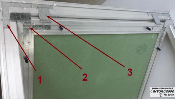 Punti botole ispezione angolari