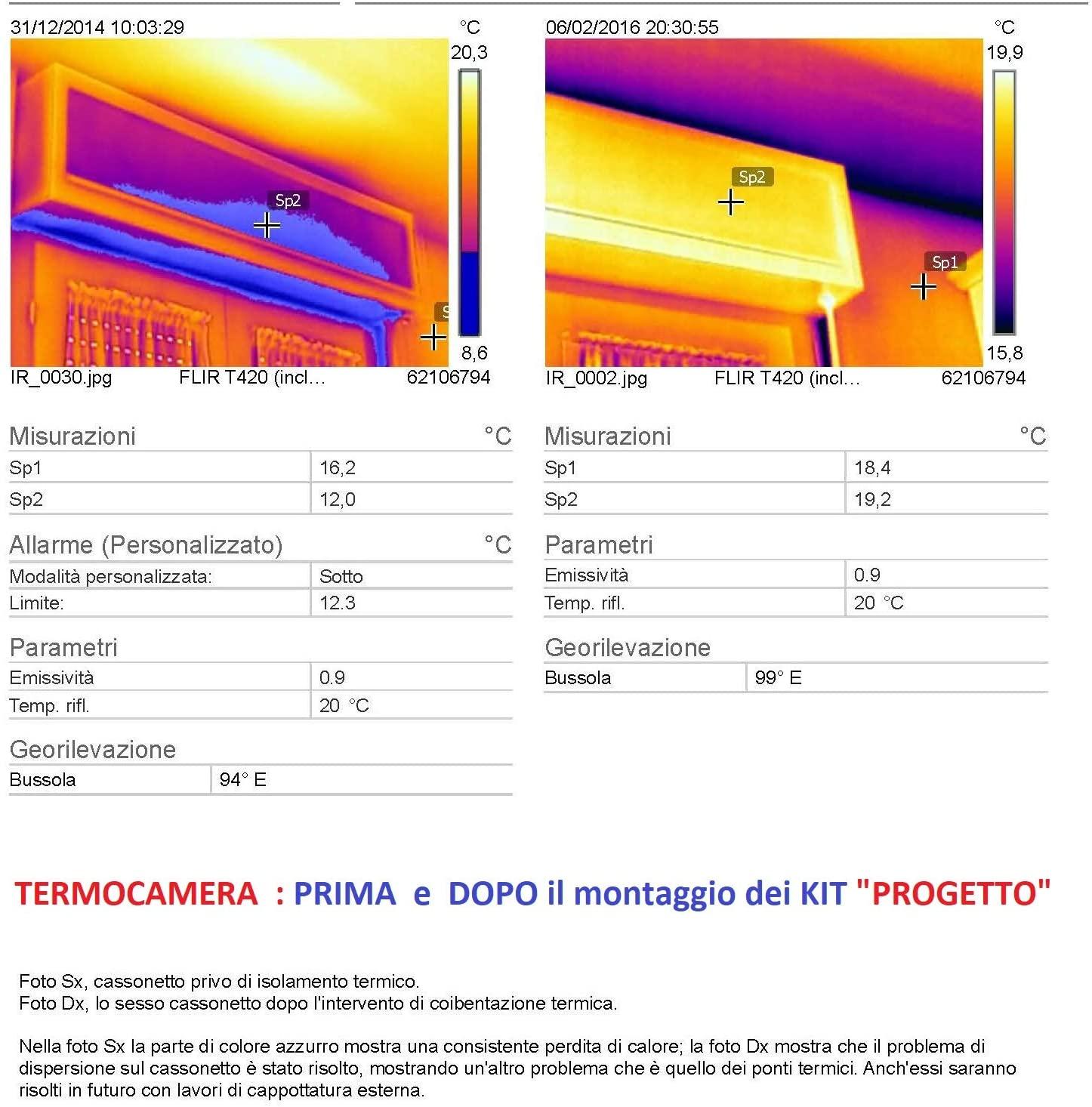 dati tecnici coibentazione materassino cassonetto avvolgibile finestra