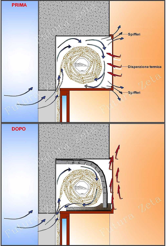 funzionamento del materassino tappetino per coibentazione termica e acustica per finestre e cassonetti