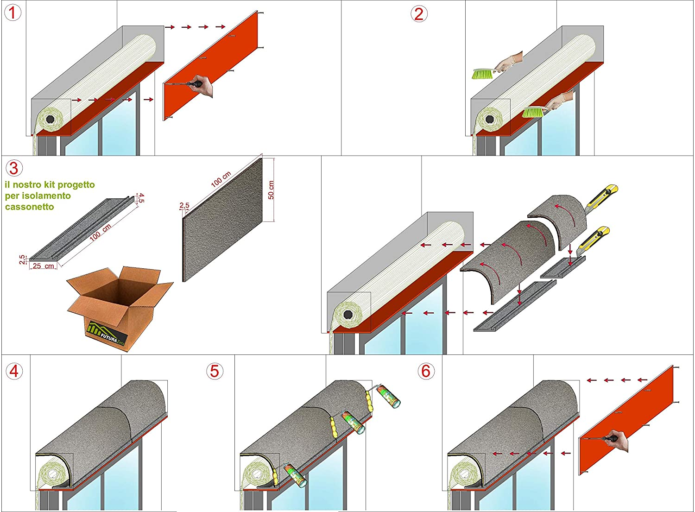 kit materassino termica acustica cassonetto finestra avvolgibile