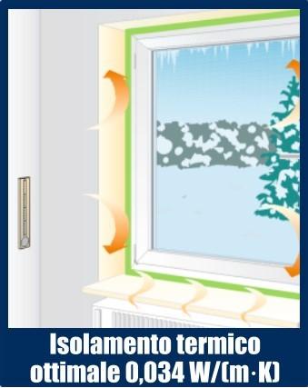 schiuma isolamento termico